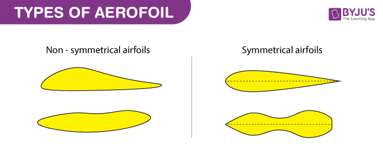 Types of Aerofoil