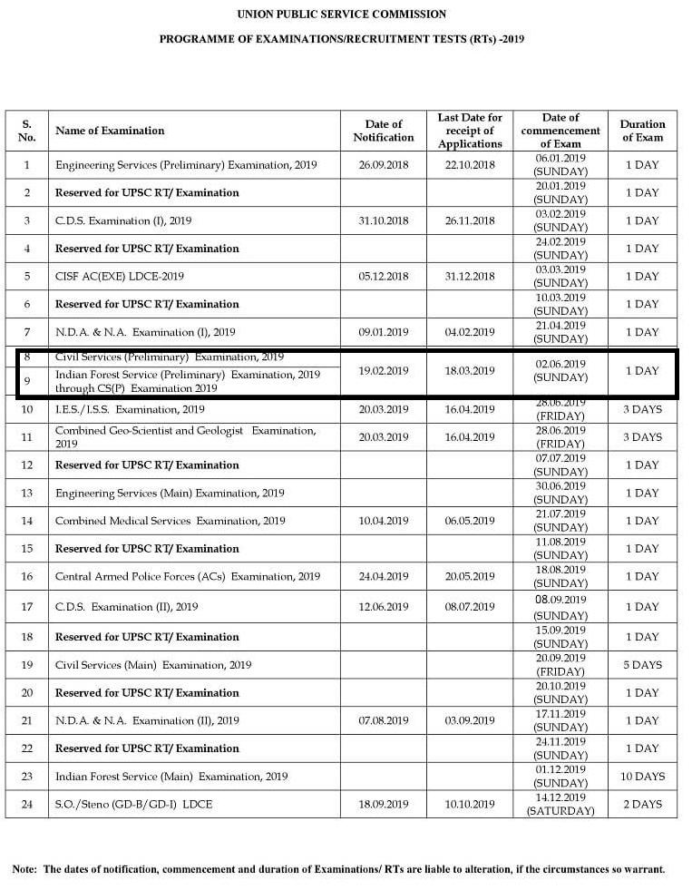 UPSC Online 2019 Application Form: UPSC Calendar 2019