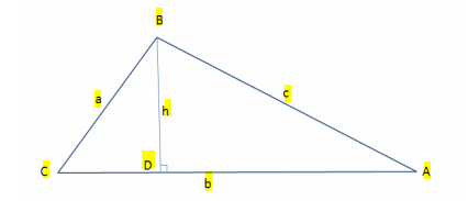Proof of Law of Cosines