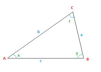 Law of Cosine problems
