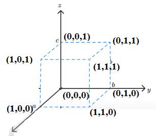 3D Geometry Problem