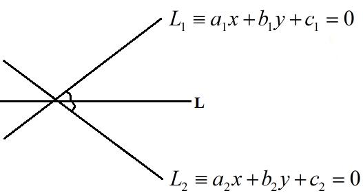 Angular Bisector of Straight lines