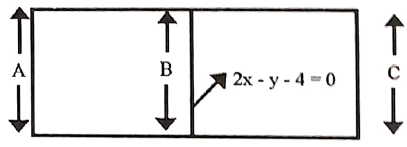 Straight Lines Question