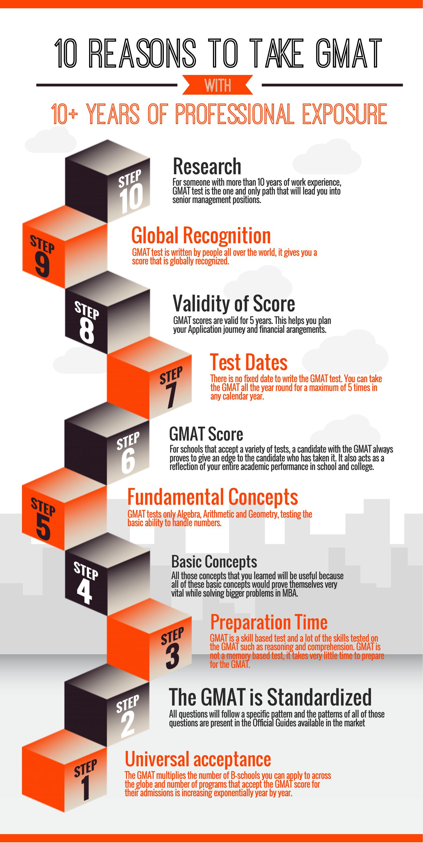 10 Reasons to Take GMAT