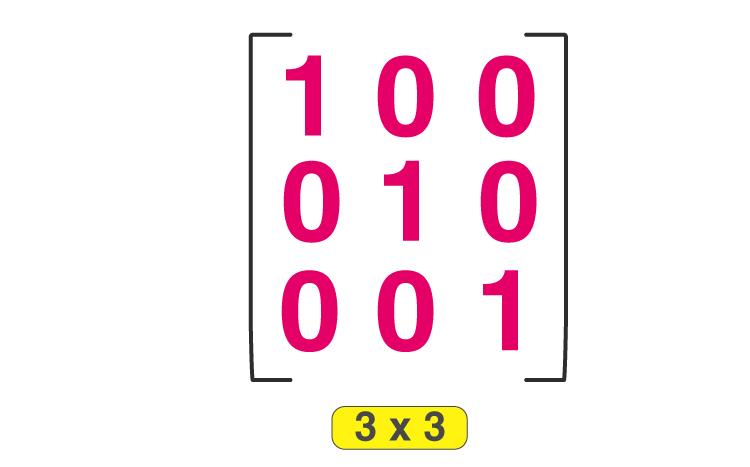 3X3 Identity Matrix