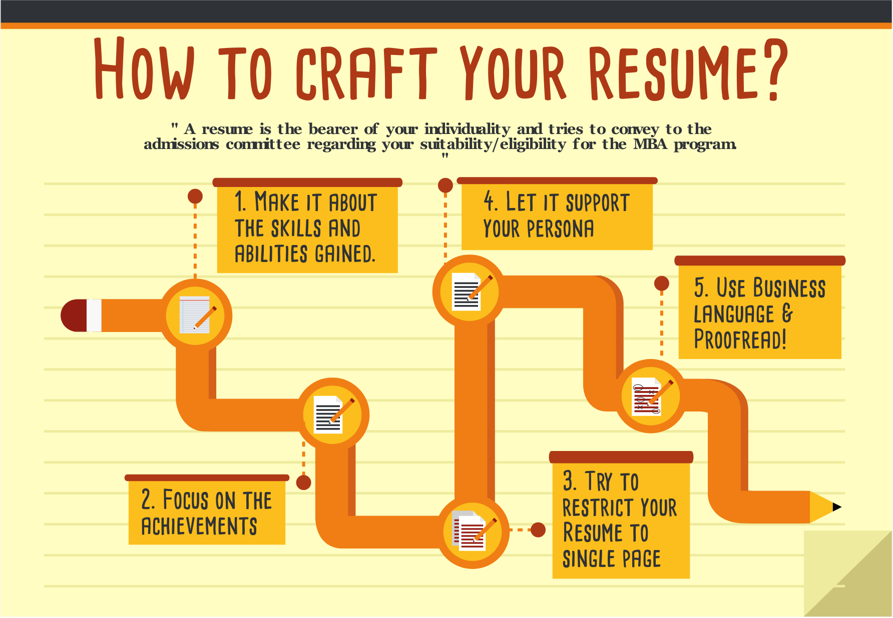 How To Write Your Resume For Your Mba Admission Resume