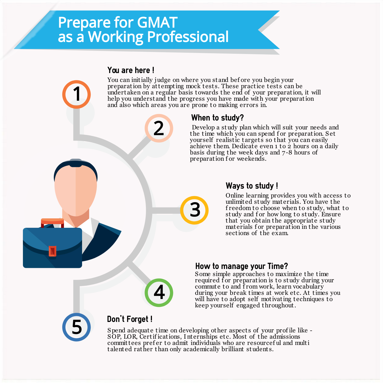 prepare for GMAT as a working professional