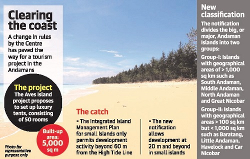 Relaxation of rules to aid red-flagged Andamans tourism project