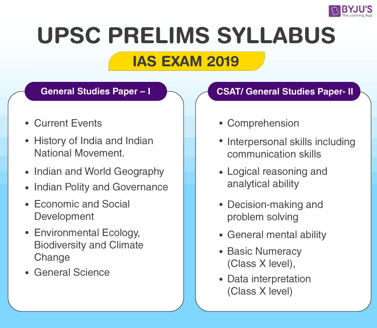 Civil Services Prelims Syllabus Pdf