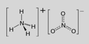 Ammonium Nitrate Structural Formula