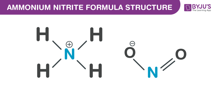 Ammonium nitrite Formula