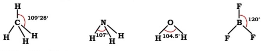 Chemical Bonding - Types of Chemical Bonds, Bond