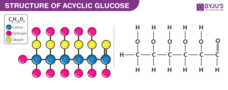 Open Chain Structure Of Glucose
