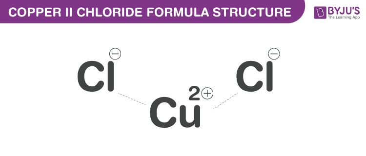 Copper(II) Chloride Formula