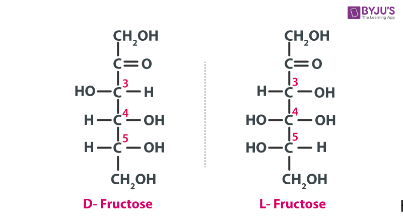Fischer projections of D- and L-fructose