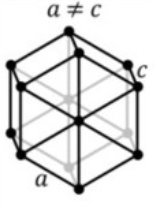 Hexagonal Bravais Lattice
