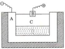 ICSE Class 10 Chemistry Important Questions-1