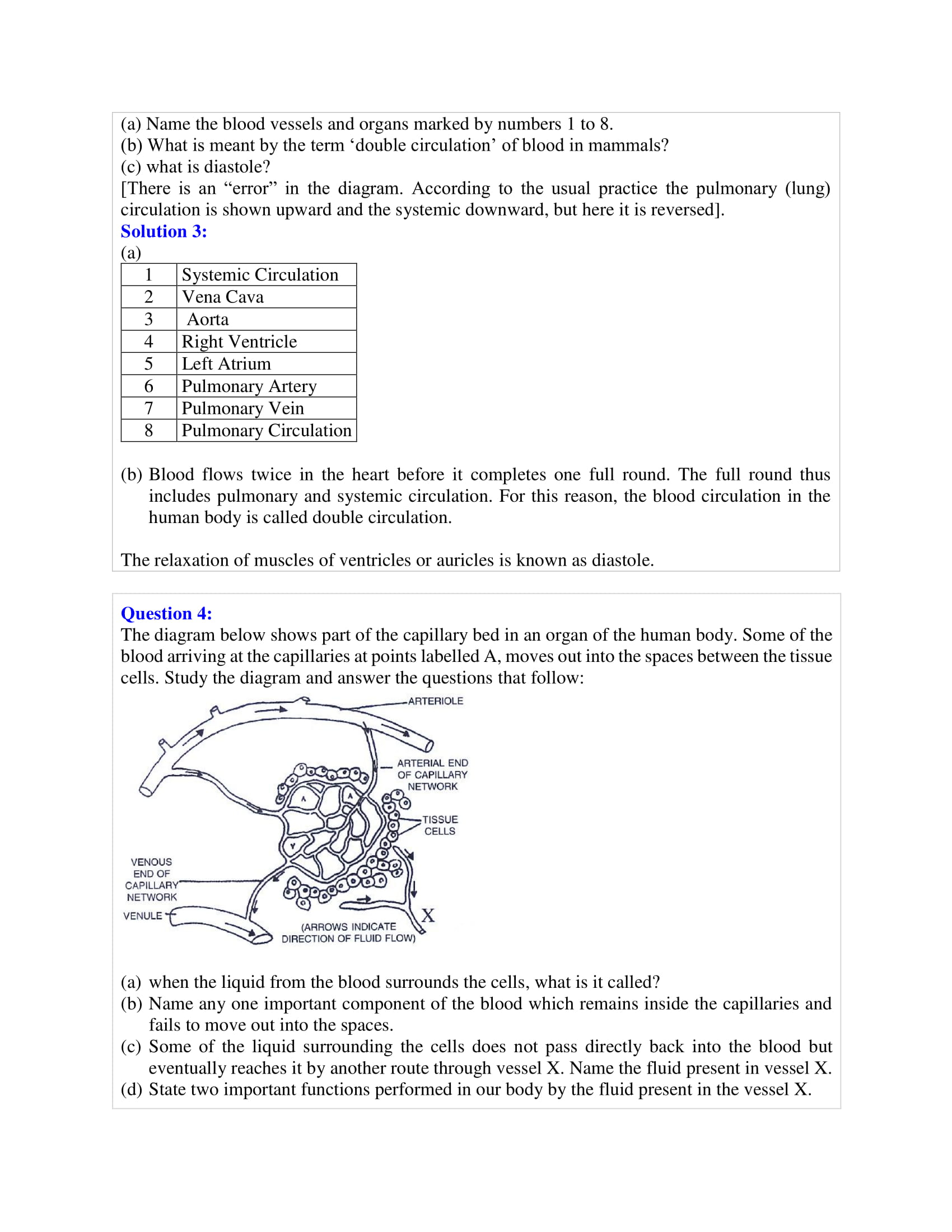 Selina Solutions Class 10 Concise Biology Chapter 6 The