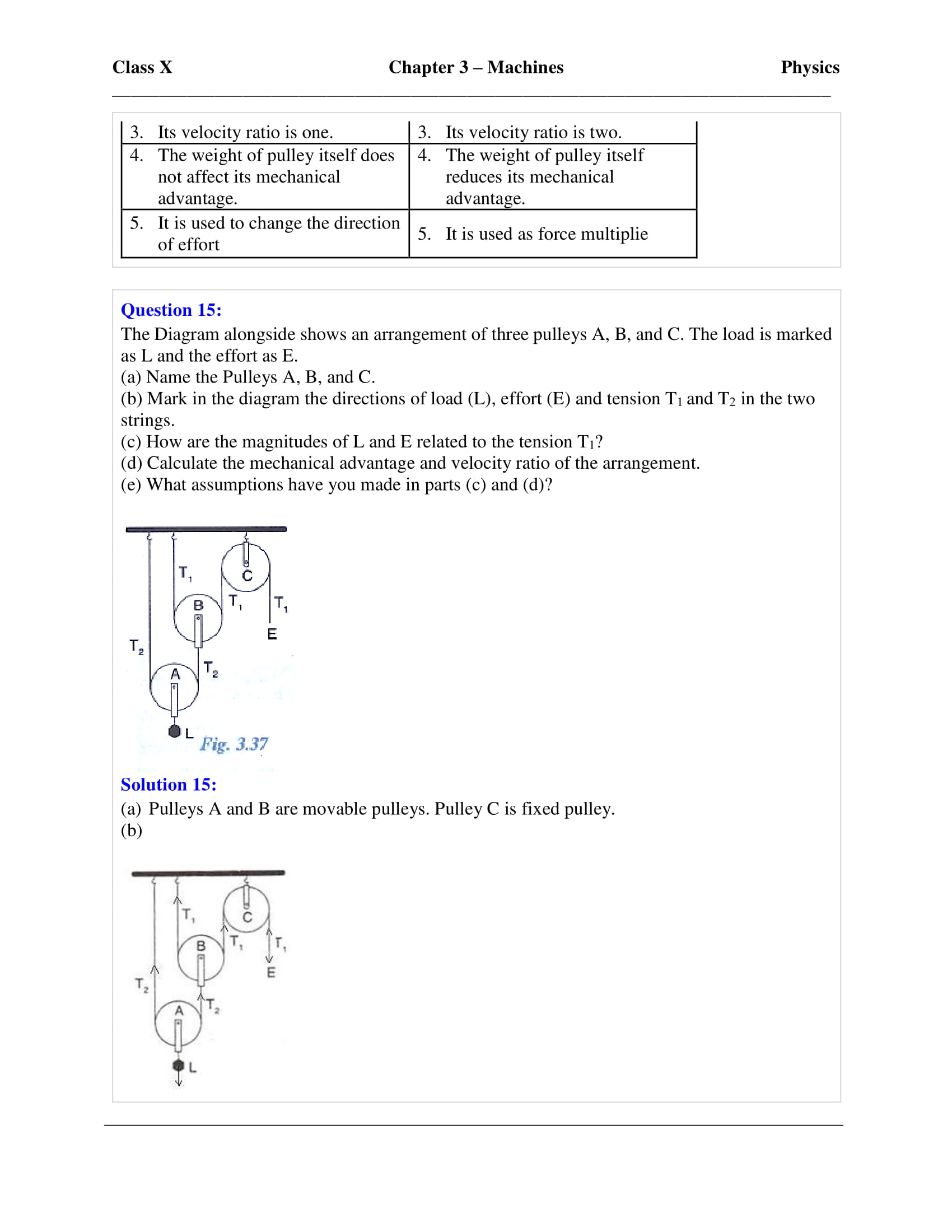 icse-selina-physics-solutions-class-10-chapter-3-machines-31