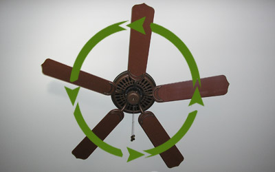 Image result for ceiling fan rotational motion