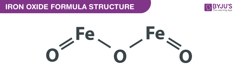 Iron Oxide Formula Structure
