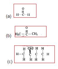 Kerala SSLC Class 10 Chemistry Important Questions-1
