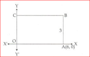 Kerala SSLC Class 10 Maths Important Questions