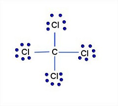 Covalent Bond - Definition, Types, Properties, and Examples