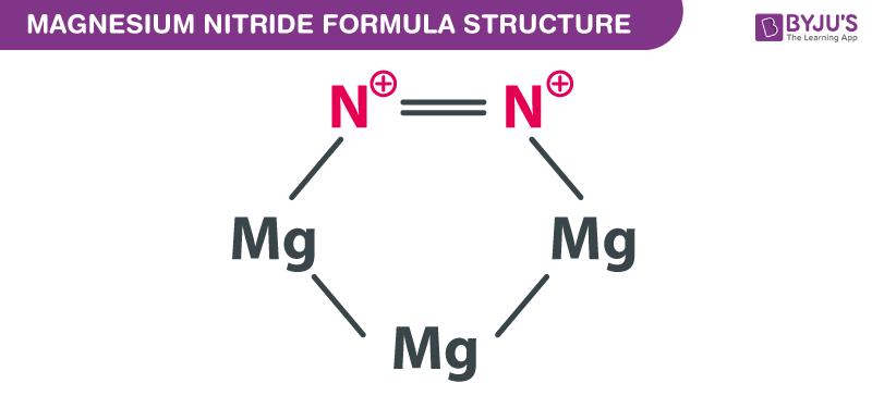 Magnesium Nitride Formula