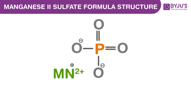 Manganese (II) sulfate Formula