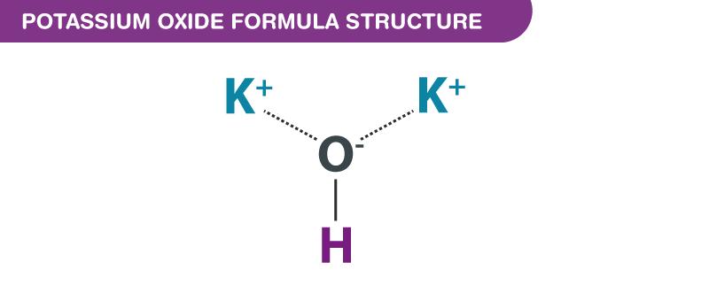 Potassium Oxide Formula