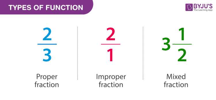 Proper Fractions as a Type of Fractions