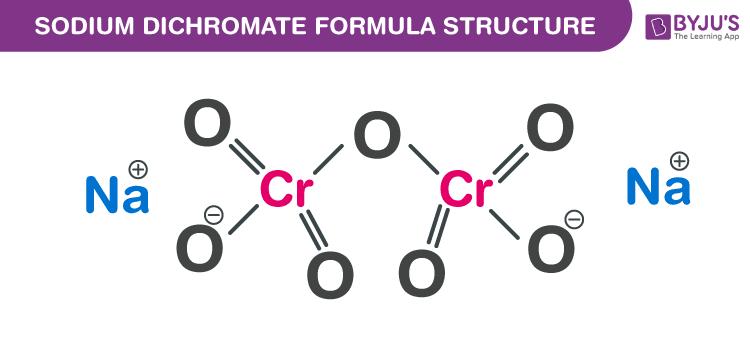 Sodium dichromate Formula