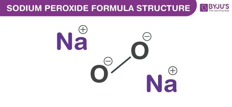 Sodium peroxide Formula