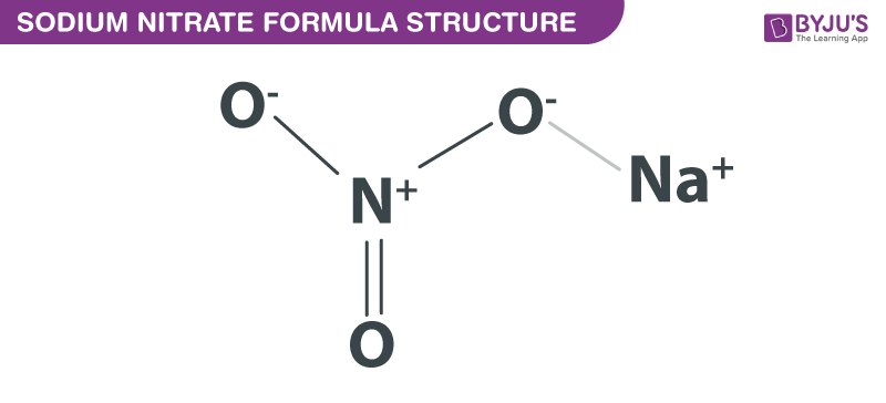 Structural Formula Of Sodium Nitrate