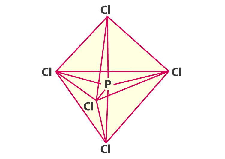 Trigonal bipyramidal structure of PCl5