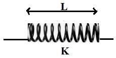 Springs constant k