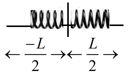 Spring length (L)