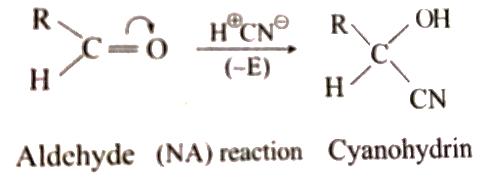 Electromeric Effect