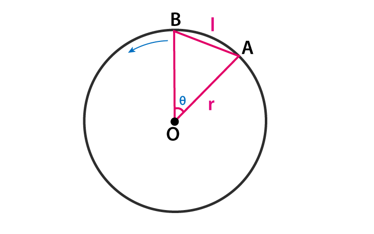 Two positions of object A and B. They are infinitesimally close