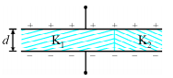 Dielectric slabs in parallel