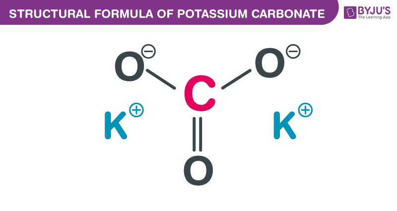Structural Formula of Potassium Carbonate