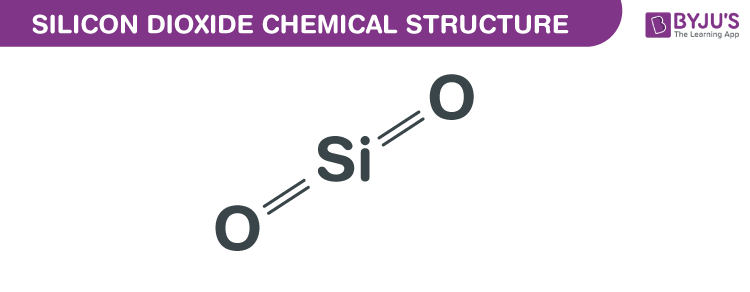 Silicon Dioxide Chemical Structure