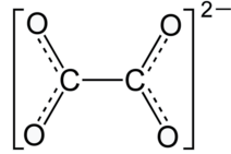 Oxalate Structural Formula