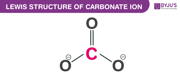 Lewis structure of carbonate ion