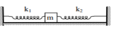 A block of mass m is attached to two unstretched springs