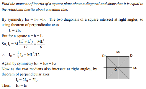 Perpendicular Axes Theorem