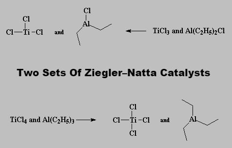 Ziegler-Natta Catalysts