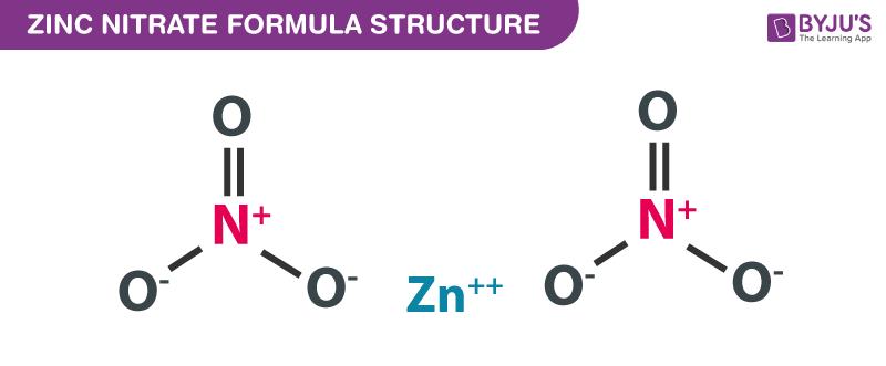 Zinc Nitrate Formula