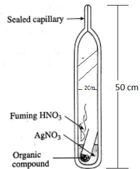 Carius method